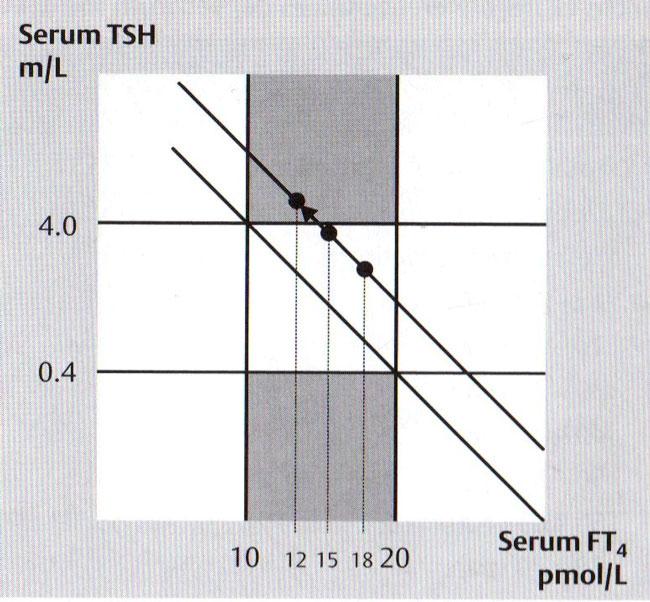 10.16-figure1