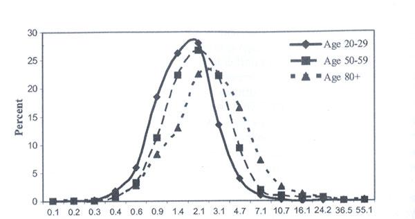 10.29-figure1