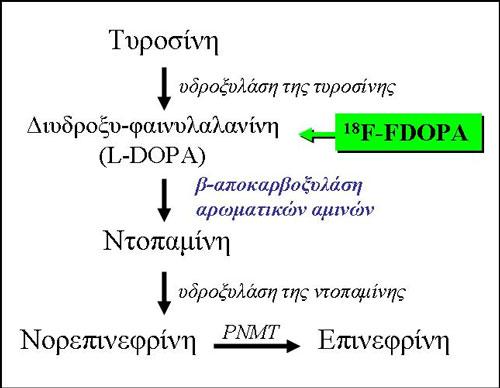 10.6-figure4..5